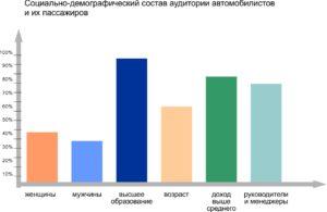 статистика исследования